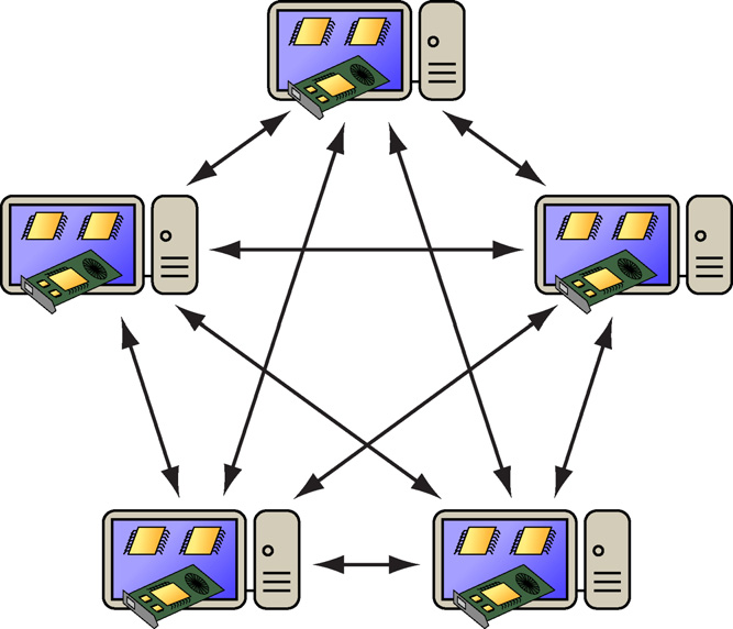 Network of distributed CPUs and GPUs